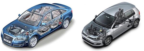 Запчасти Ауди (Audi)